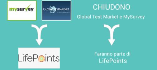 chiude-GlobalTestMarketMySurvey