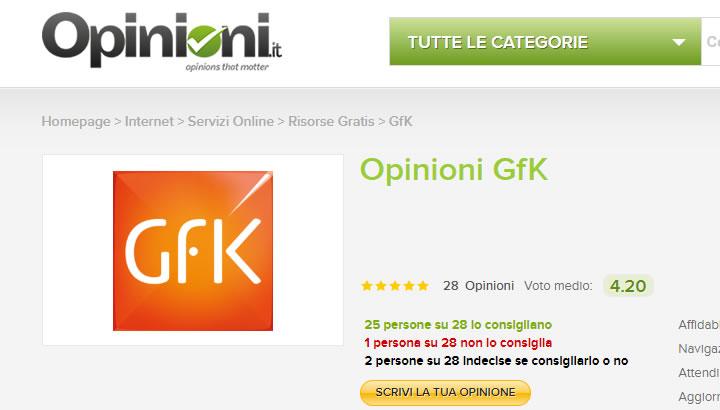 gfk-panel-opinioni